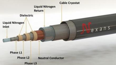 HT-CA DI-BSCCO high temperature superconducting (HTS) wire