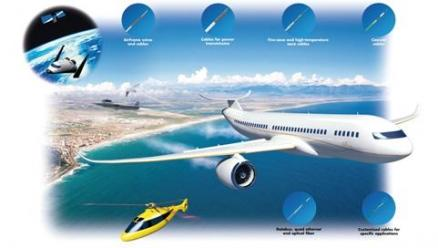 Nexans Showcases Innovative Weight-saving Cable Solutions Developed to Improve Aircraft Performance