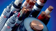 Asia Pacific Wire & Cable