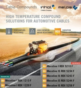 Automotive Cables From Inhol