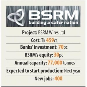 BSRM Group to set up wire plant in Bangladesh